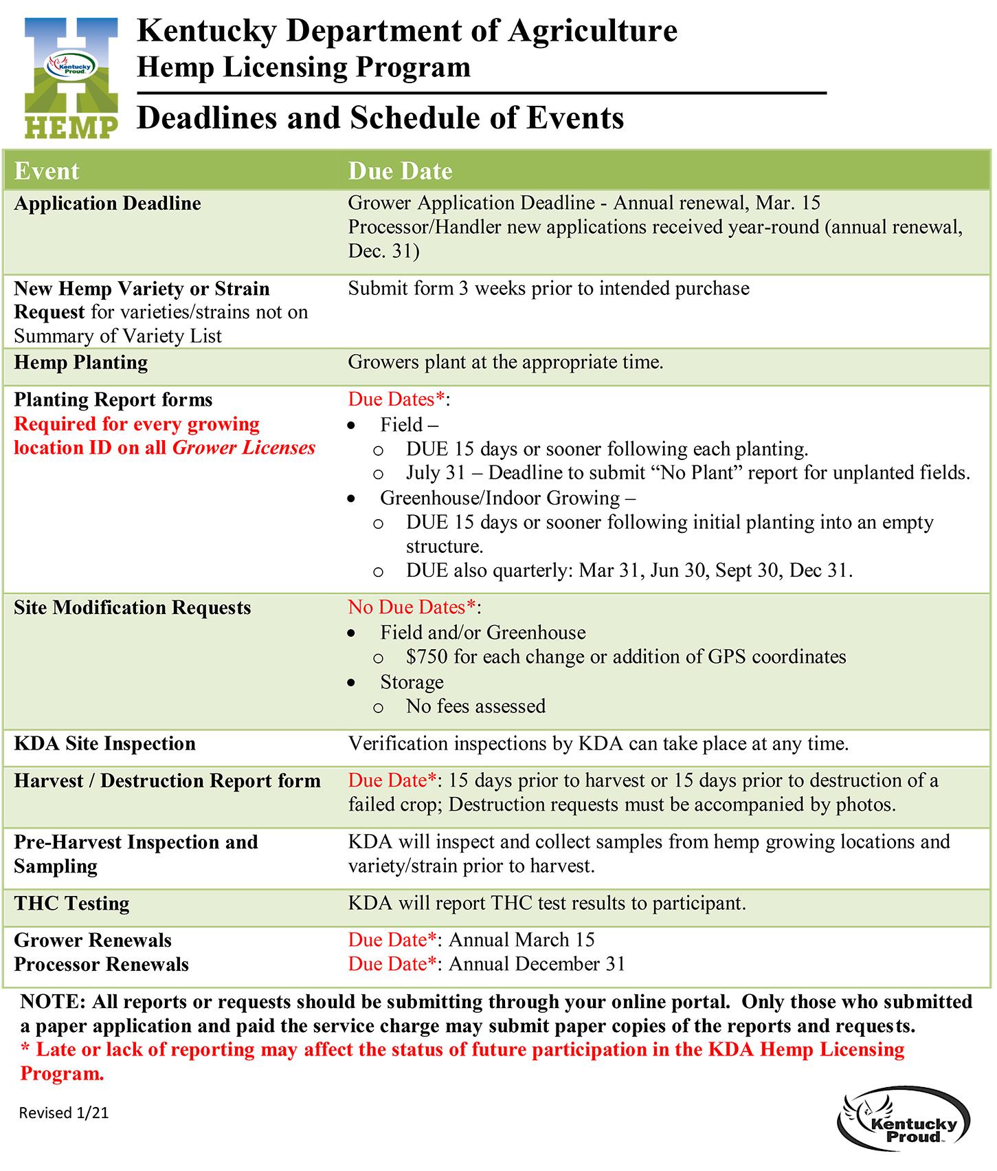 deadlines & schedules